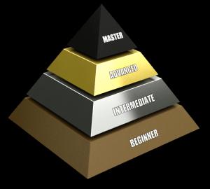 Ball Mastery piramida Coerver Srbija Renato Pirša