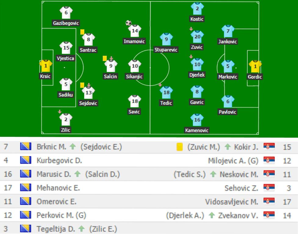 UEFA U17 Euro